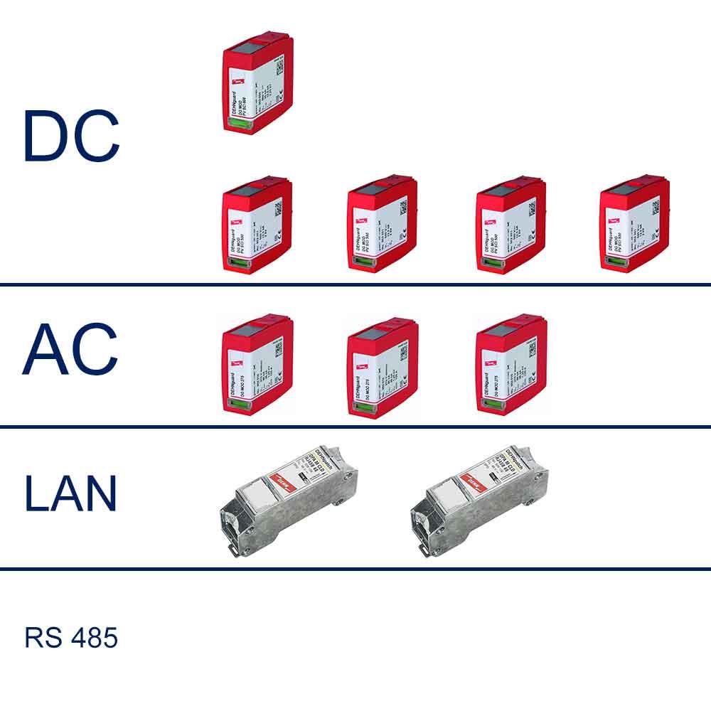 KOSTAL PICO 36 AC/DC,ÜSS-Ableiter inkl. Kommunikation LAN – SEN Shop