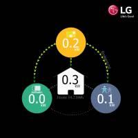 LG-ESS-Speichersystem-Monitoring